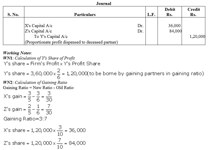 TS Grewal Accountancy Class 12 Solutions Chapter 5 Retirement Death of a Partner Q61