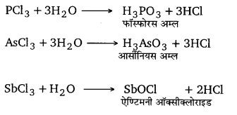 UP Board Solutions for Class 12 Chemistry Chapter 7 The p Block Elements 5Q.1.2