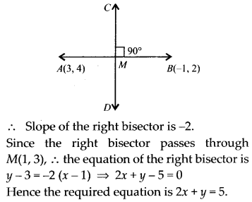 NCERT Solutions for Class 11 Maths Chapter 10 Straight Lines 47