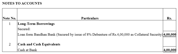 TS Grewal Accountancy Class 12 Solutions Chapter 9 Issue of Debentures Q28.4