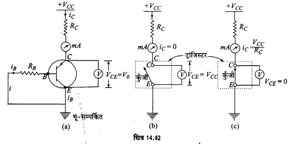 UP Board Solutions for Class 12 Physics Chapter 14 Semiconductor Electronics Materials, Devices and Simple Circuits d7
