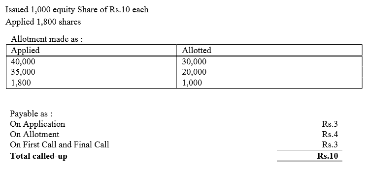 TS Grewal Accountancy Class 12 Solutions Chapter 8 Accounting for Share Capital Q84
