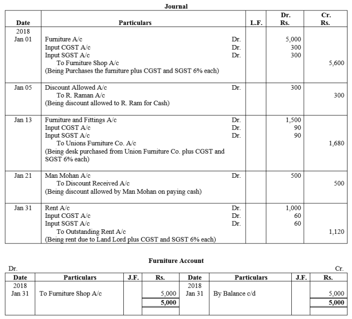 TS Grewal Accountancy Class 11 Solutions Chapter 8 Special Purpose Books II Other Books Q22.2
