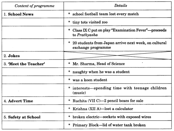 NCERT Solutions for Class 9 English Main Course Book Unit 4 Radio and Video Show Chapter 1 Radio Show 4