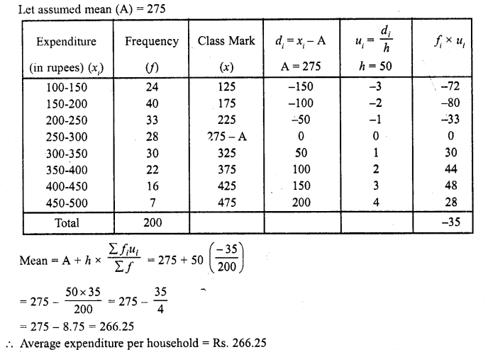 RD Sharma Class 10 Chapter 7 Statistics