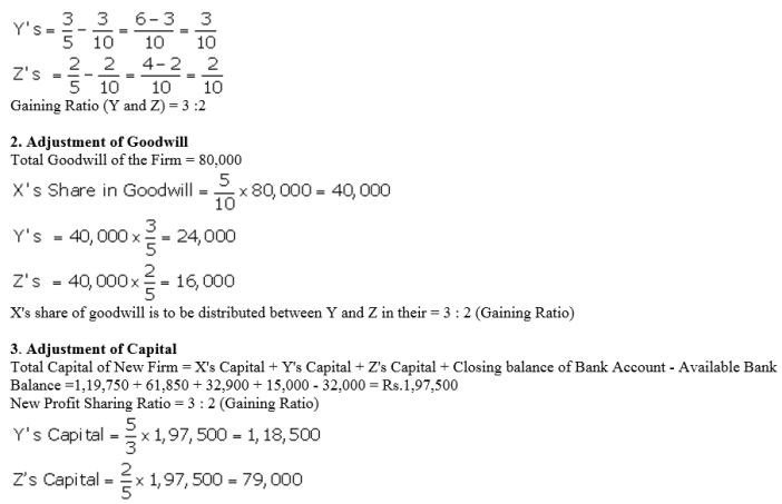TS Grewal Accountancy Class 12 Solutions Chapter 5 Retirement Death of a Partner Q55.2