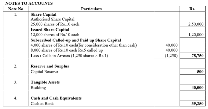 TS Grewal Accountancy Class 12 Solutions Chapter 8 Accounting for Share Capital Q57.4