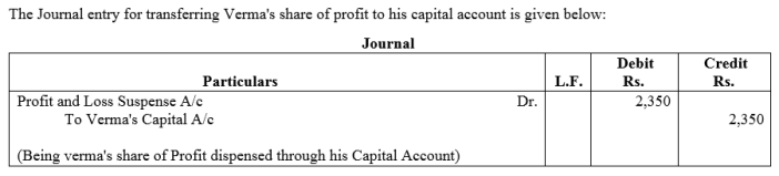 TS Grewal Accountancy Class 12 Solutions Chapter 5 Retirement Death of a Partner Q57