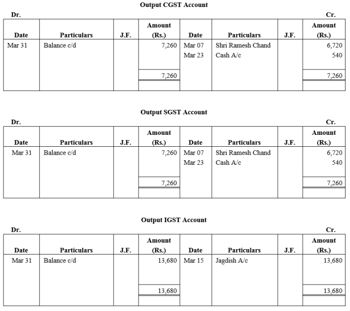 TS Grewal Accountancy Class 11 Solutions Chapter 8 Special Purpose Books II Other Books Q21.6