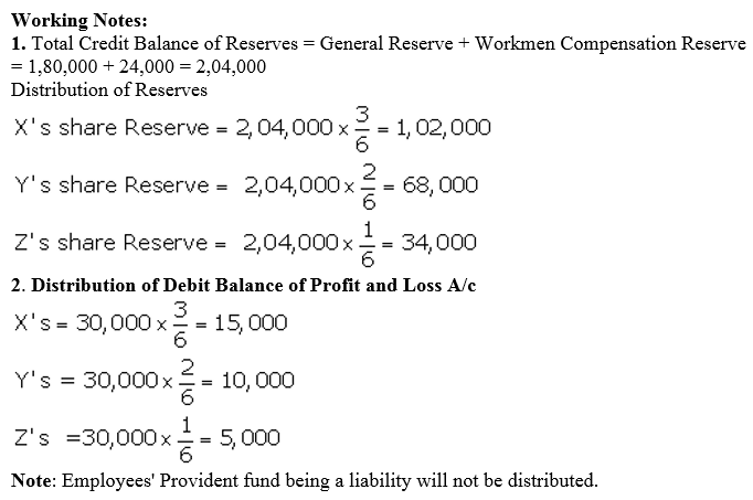 TS Grewal Accountancy Class 12 Solutions Chapter 5 Retirement Death of a Partner Q30.1
