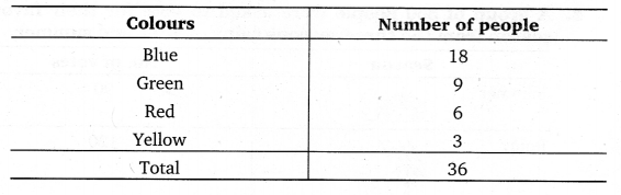 NCERT Solutions for Class 8 Maths Chapter 5 Data Handling 12