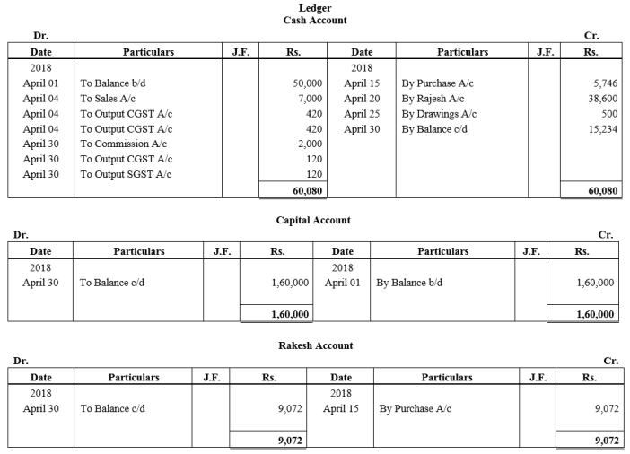TS Grewal Accountancy Class 11 Solutions Chapter 6 Ledger Q6.2