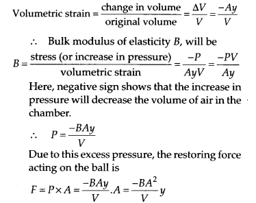 NCERT Solutions for Class 11 Physics Chapter 14 Oscillation 27
