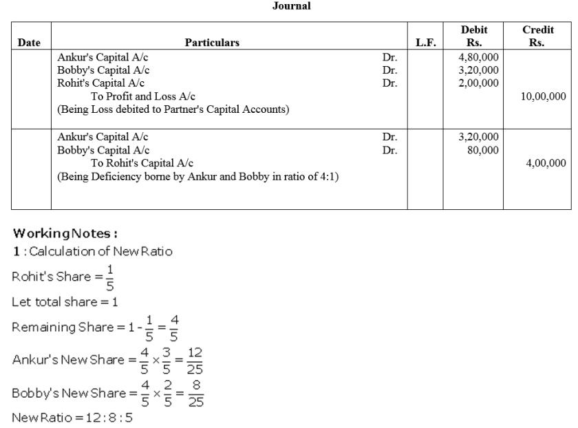 TS Grewal Accountancy Class 12 Solutions Chapter 1 Accounting for Partnership Firms - Fundamentals Q90