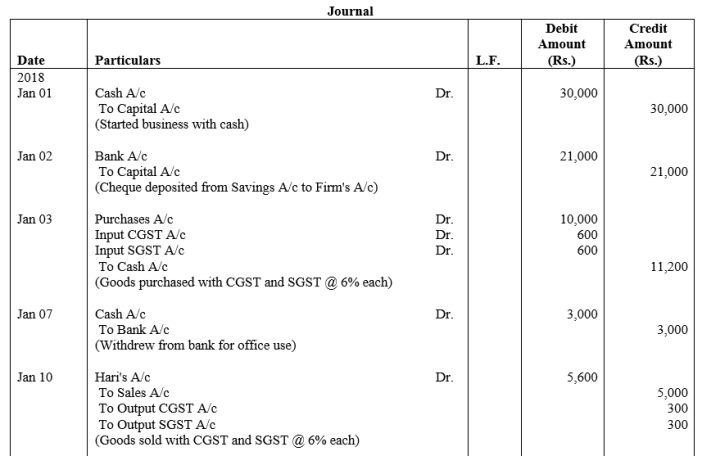 TS Grewal Accountancy Class 11 Solutions Chapter 5 Journal Q10