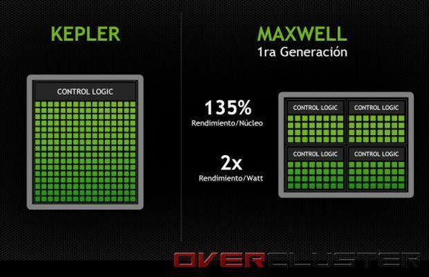 maxwll