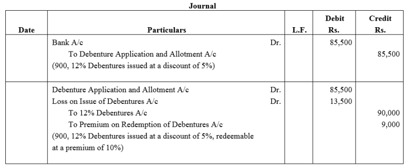 TS Grewal Accountancy Class 12 Solutions Chapter 9 Issue of Debentures Q35