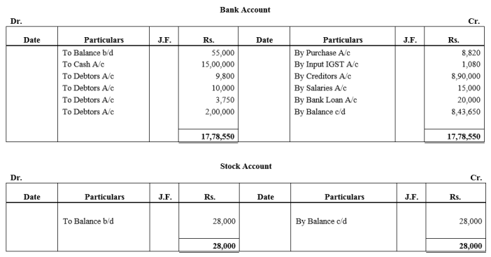TS Grewal Accountancy Class 11 Solutions Chapter 6 Ledger Q12.4