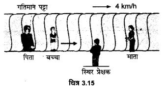 UP Board Solutions for Class 11 Physics Chapter 3 Motion in a Straight Line 25