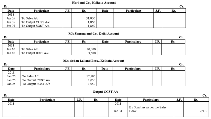 TS Grewal Accountancy Class 11 Solutions Chapter 8 Special Purpose Books II Other Books Q7.2