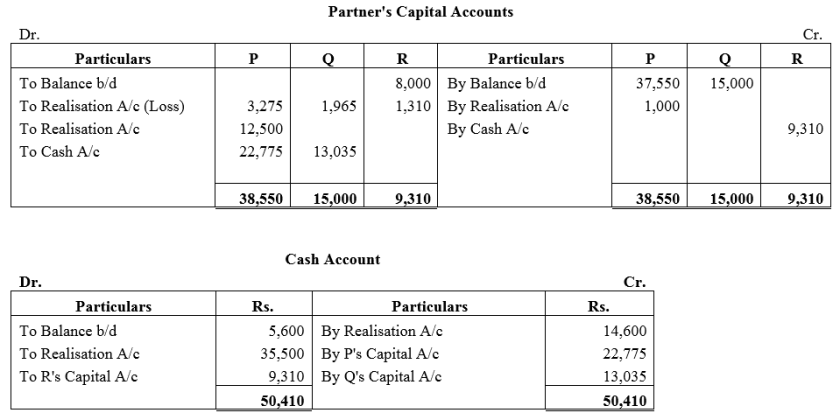 TS Grewal Accountancy Class 12 Solutions Chapter 6 Dissolution of Partnership Firm Q25.1