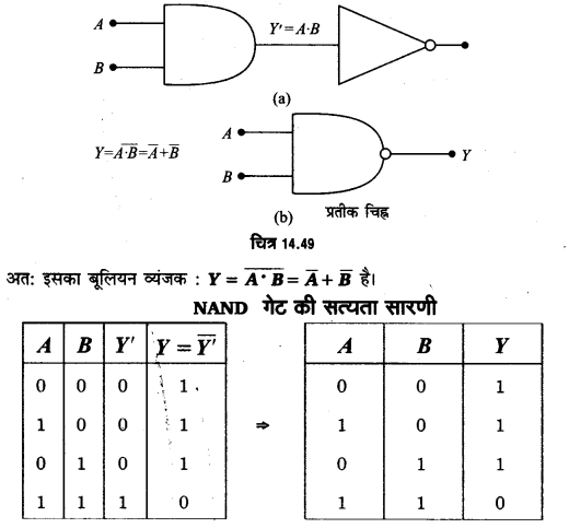 UP Board Solutions for Class 12 Physics Chapter 14 Semiconductor Electronics Materials, Devices and Simple Circuits D12