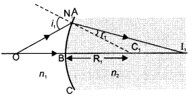 CBSE Sample Papers for Class 12 Physics Paper 6 54
