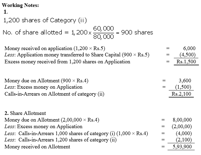 TS Grewal Accountancy Class 12 Solutions Chapter 8 Accounting for Share Capital Q90.6
