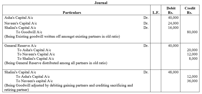 TS Grewal Accountancy Class 12 Solutions Chapter 5 Retirement Death of a Partner Q31