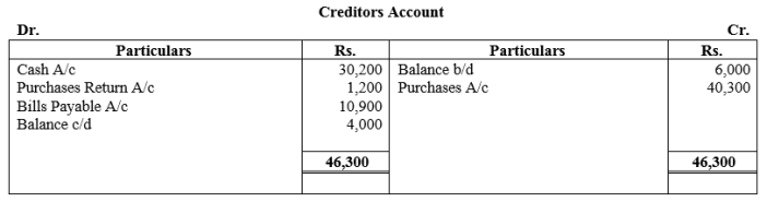 TS Grewal Accountancy Class 11 Solutions Chapter 16 Accounts from Incomplete Records Single Entry System Q30