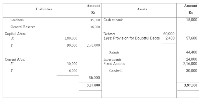 TS Grewal Accountancy Class 12 Solutions Chapter 4 Admission of a Partner Q70