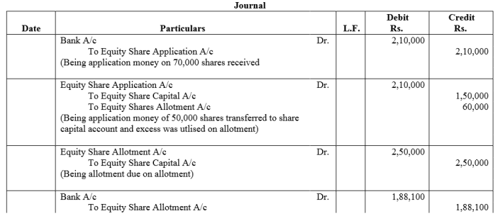 TS Grewal Accountancy Class 12 Solutions Chapter 8 Accounting for Share Capital Q81
