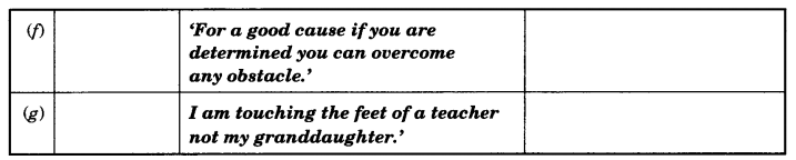 NCERT Solutions for Class 9 English Literature Reader Chapter 1 How I Taught My Grandmother to Read Q.6.2