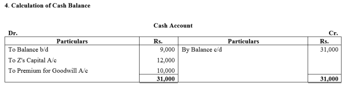 TS Grewal Accountancy Class 12 Solutions Chapter 4 Admission of a Partner Q90.4