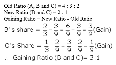 TS Grewal Accountancy Class 12 Solutions Chapter 5 Retirement Death of a Partner Q6