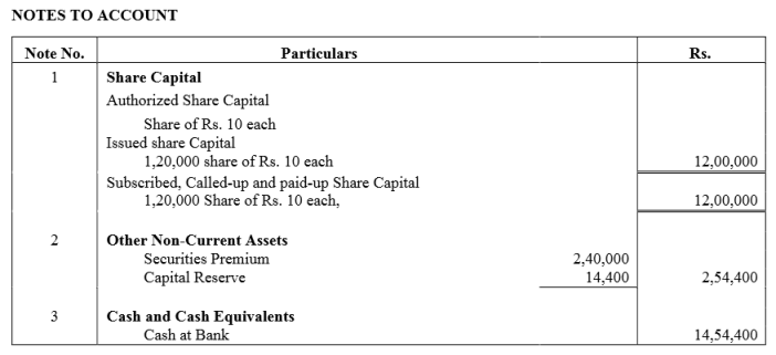 TS Grewal Accountancy Class 12 Solutions Chapter 8 Accounting for Share Capital Q75.3