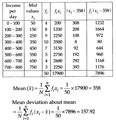 NCERT Solutions for Class 11 Maths Chapter 15 Statistics 16
