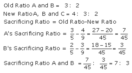 TS Grewal Accountancy Class 12 Solutions Chapter 4 Admission of a Partner Q13