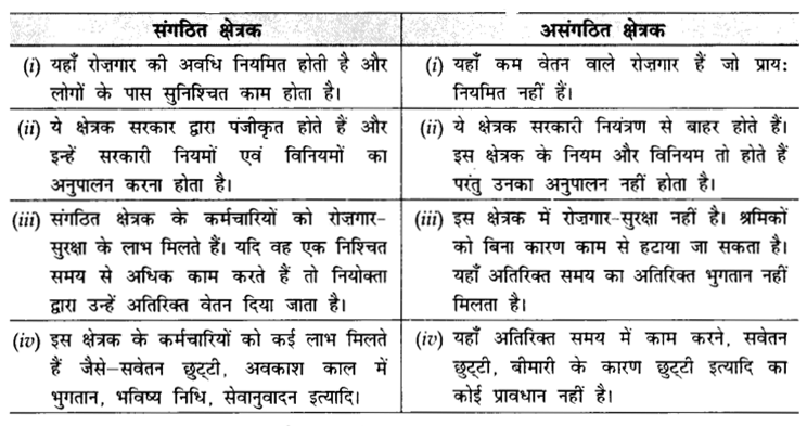 CBSE Sample Papers for Class 10 Social Science in Hindi Medium Paper 2 S25