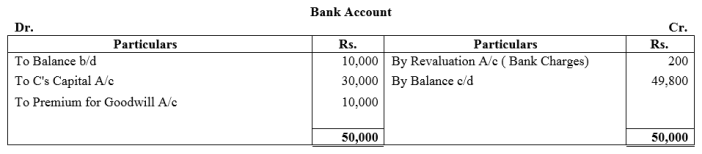 TS Grewal Accountancy Class 12 Solutions Chapter 4 Admission of a Partner Q73.2