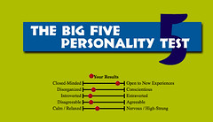 Big 5 Personality Test Result