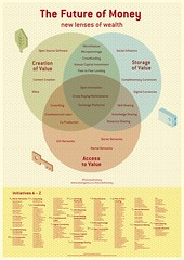 Infographic: New Lenses of Wealth