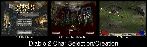 Character Selection in Diablo 2
