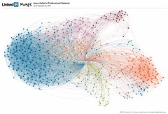 My LinkedIn network, visualized