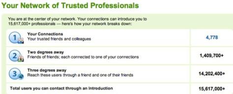 LI my networks stats