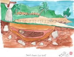 Canoe Burial