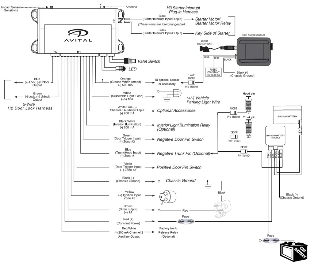Wiring Diagram For Pyle Radio
