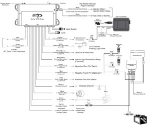 Ford Wiring Color Codes  Wiring Diagram Fuse Box