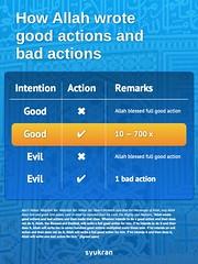 How Allah wrote good actions and bad actions. ...