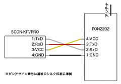 今さらだけどLa fonera 2.0(FON2202)にOpenWRTを入れてリモートカメラサーバにしてみる02